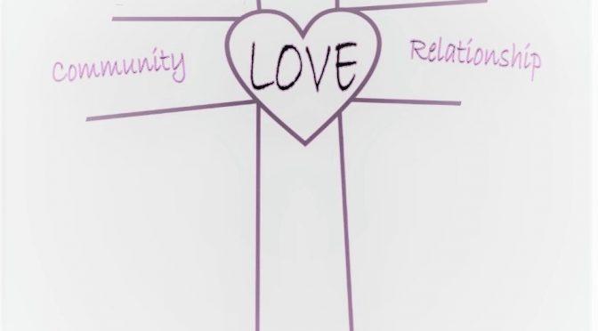 OSLC-Core-Values